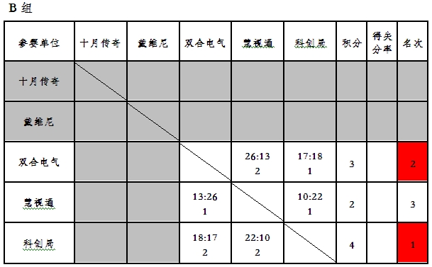 篮球淘汰赛比赛规则及赛程