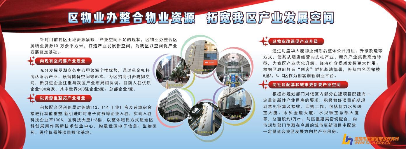 拓展产业发展空间宣传板报
